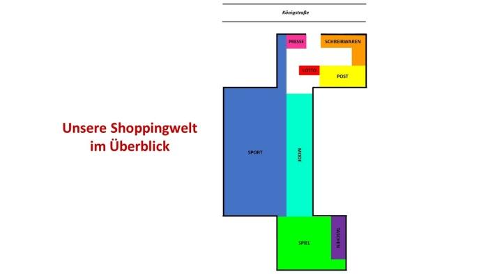 Unsere Shoppingwelt im Überblick